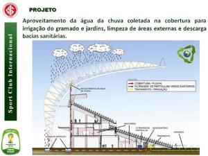 Estádio Beira-Rio - sumber: international.com.br